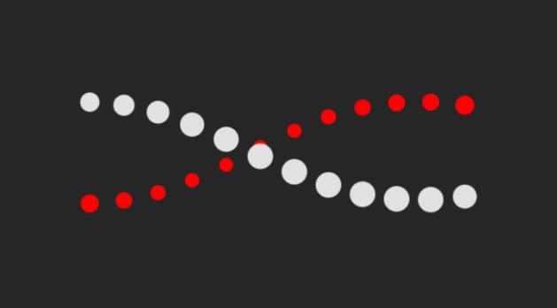 CSS DNA ANIMATION