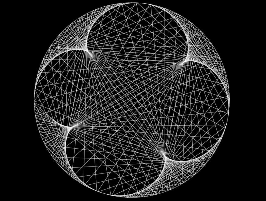 P5 JS Times Tables Cardioid – TrueCodes